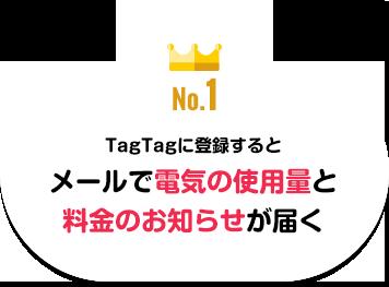 No.1 TagTagに登録するとメールで電気の使用量と料金のお知らせが届く